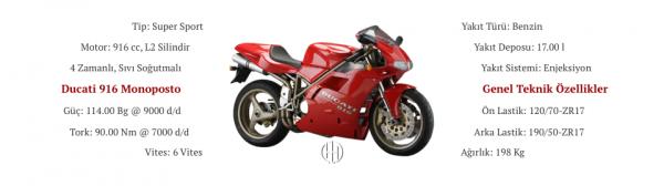 Ducati 916 Monoposto (1994 - 1998) - Motodeks