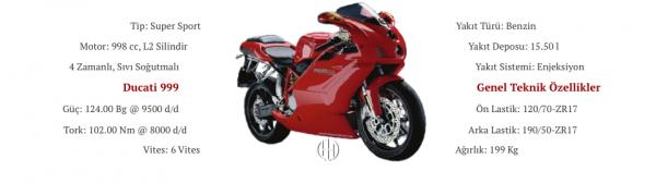 Ducati 999 (2003 - 2004) - Motodeks