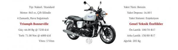 Triumph Bonneville (2009 - 2013) - Motodeks