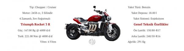 Triumph Rocket 3 R (2020 - XXXX) - Motodeks