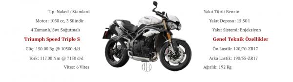 Triumph Speed Triple S (2018 - XXXX) - Motodeks