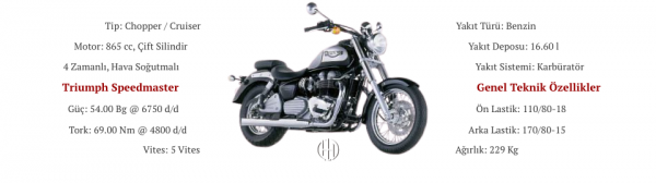Triumph Speedmaster (2005 - 2008) - Motodeks