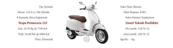 Vespa Primavera 125 (2018 - XXXX) - Motodeks