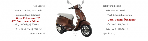 Vespa Primavera 125 50th Anniversary Edition (2018) - Motodeks