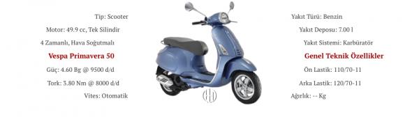 Vespa Primavera 50 (2014 - 2017) - Motodeks
