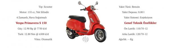 Vespa Primavera S 150 (2018 - XXXX) - Motodeks