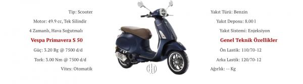 Vespa Primavera S 50 (2018 - XXXX) - Motodeks