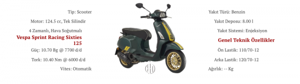 Vespa Sprint Racing Sixties 125 (2020 - XXXX) - Motodeks