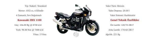 Kawasaki ZRX 1100 (1997 - 2001) - Motodeks